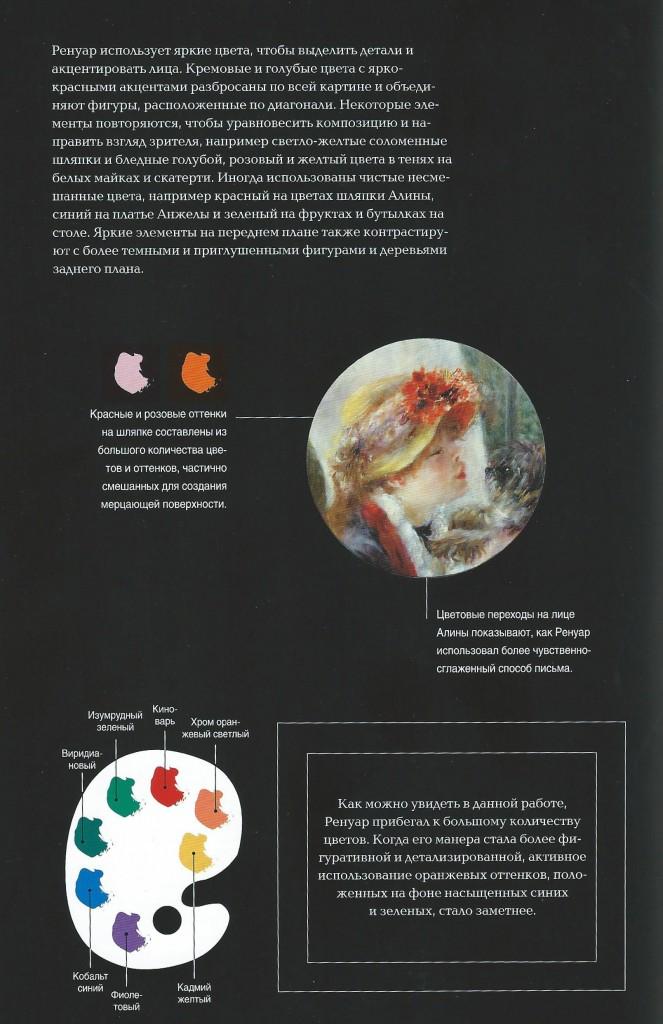 Импрессионисты Ренуар картина Завтрак гребцов