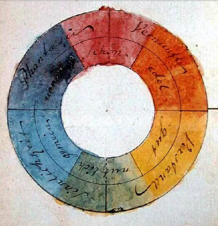 Goethe color wheel Гете цветовой цветовой круг контраст пейзажи природы Альберт Сафиуллин